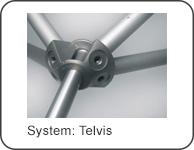 System Telvis
