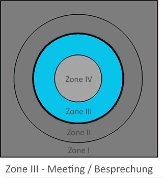 Messebau Zone - Meeting / Besprechung