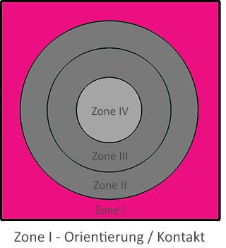 Messebau Zone - Orientierung / Kontakt